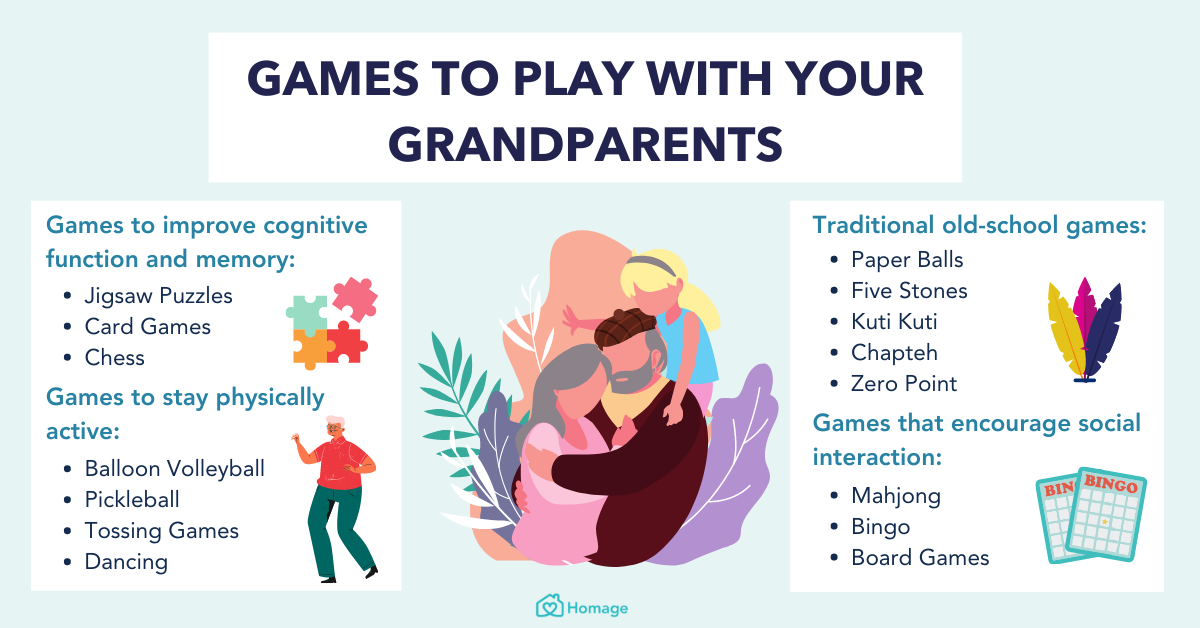 games to play with grandparents