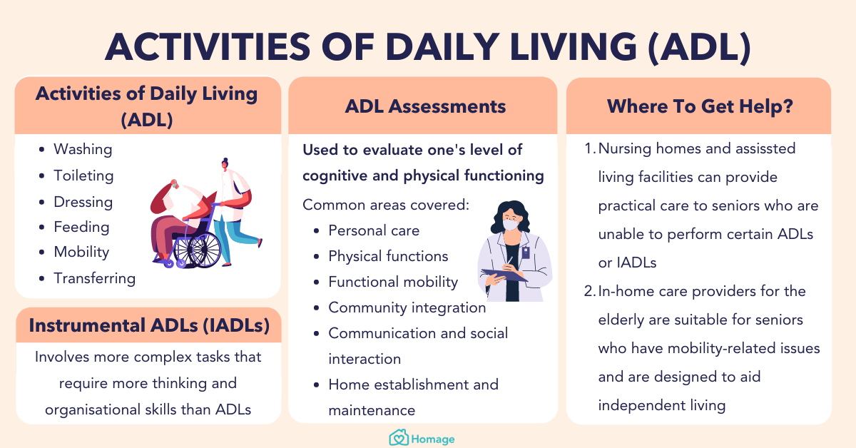 daily living activities