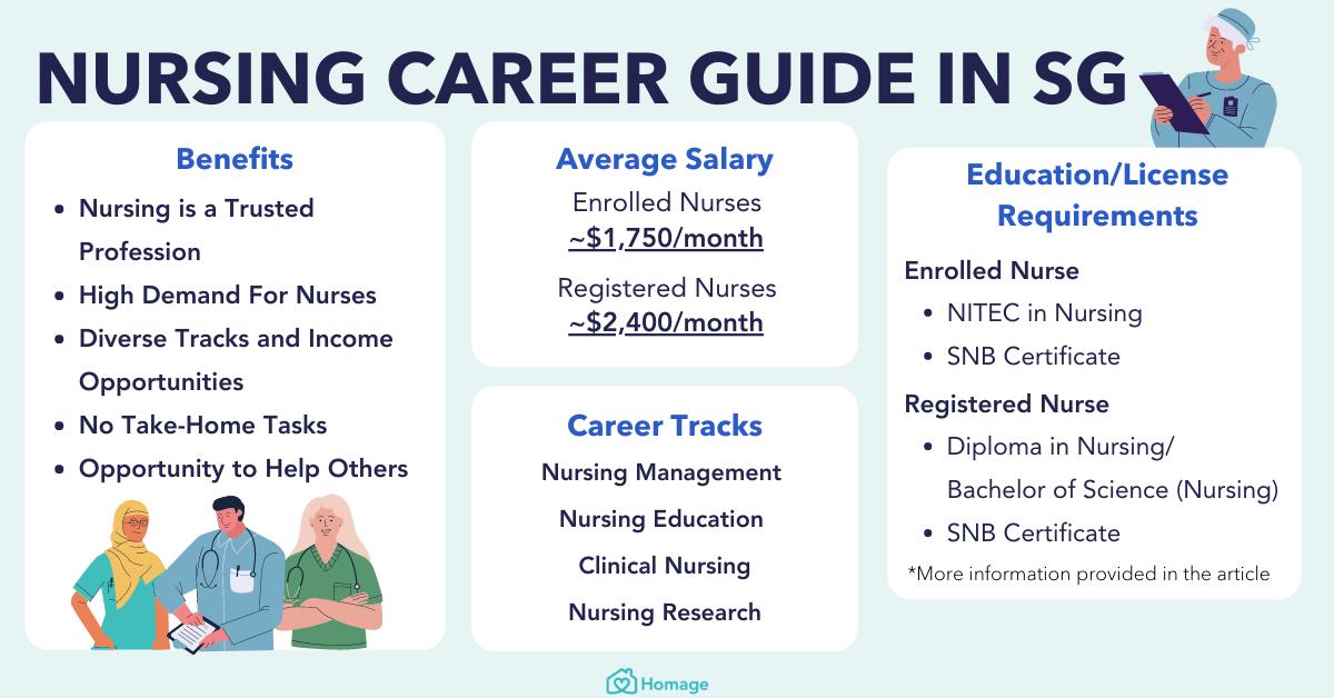 guide for nursing career